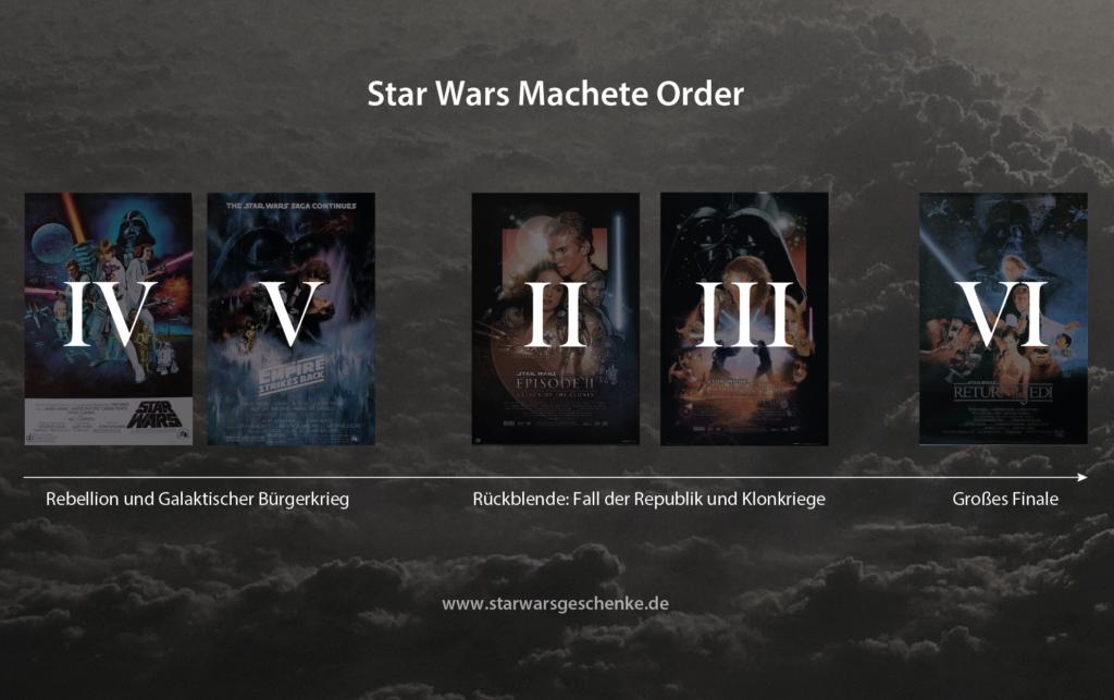 Machete Order