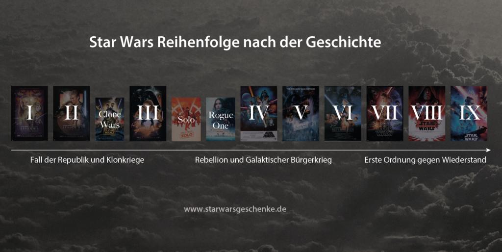 Star Wars Reihenfolge der Filme nach Geschichte